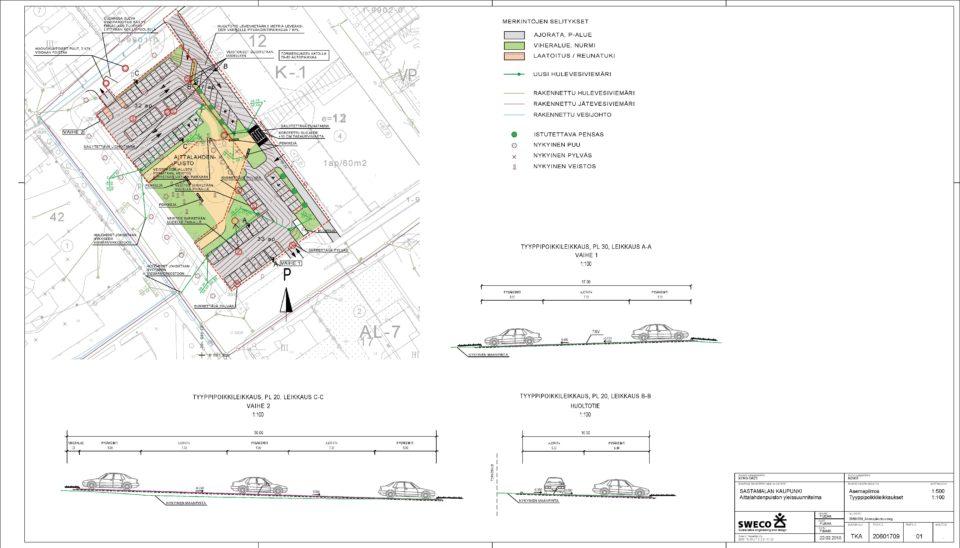 Aittalahdenpuiston yleissuunnitelma